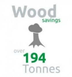 Over 2 years SHS Products have reduced carbon emissions by 42.92 tonnes and saved 27.74 tonnes of wood and 194 tonnes of glass.