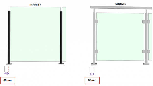 SHS Products - How to measure - Square - Infinity - Gap