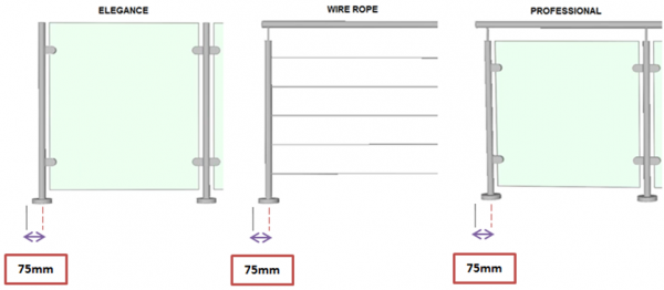 SHS Products - How to measure - Professional - Elegance - Wire Rope - Gap