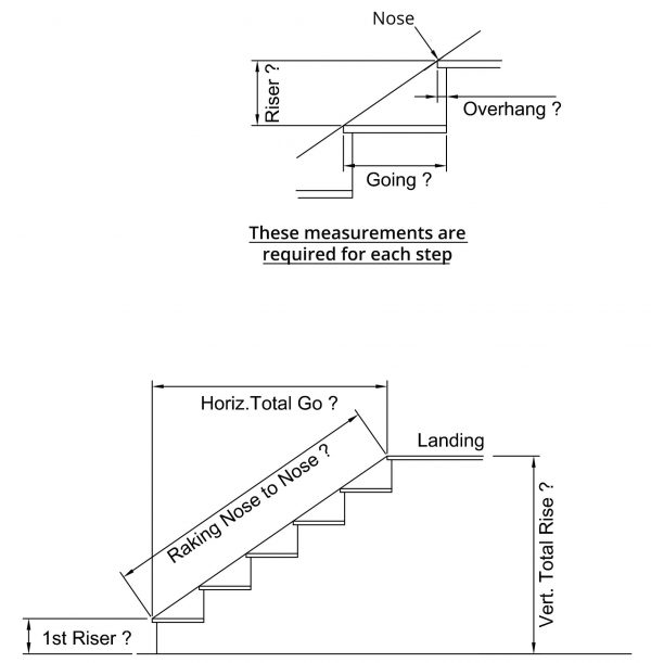A guide to metal handrail measurements