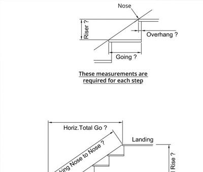 Metal Handrail for Stairs Measurements - SHS Jargon Buster Vol. 4
