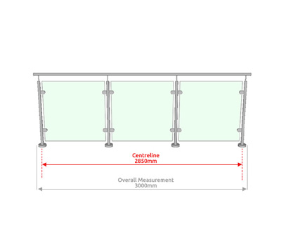 How to Measure a Balustrade: Centreline Vs Overall